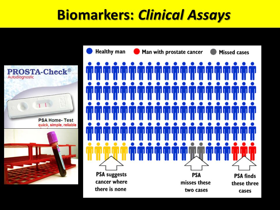Biomarkers: Clinical Assays
