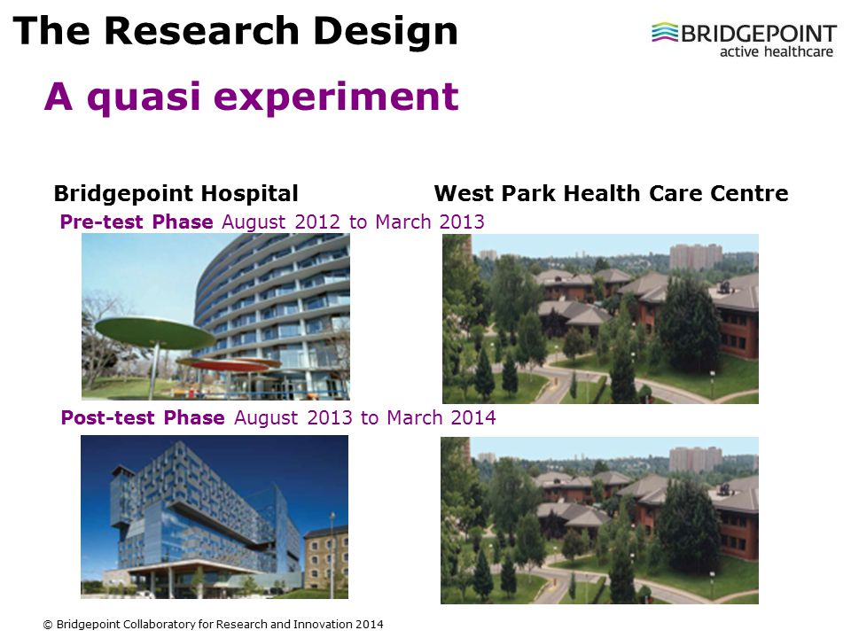 Slide 6 © Bridgepoint Collaboratory for Research and Innovation 2014 A quasi experiment Bridgepoint Hospital West Park Health Care Centre The Research Design Pre-test Phase August 2012 to March 2013 Post-test Phase August 2013 to March 2014