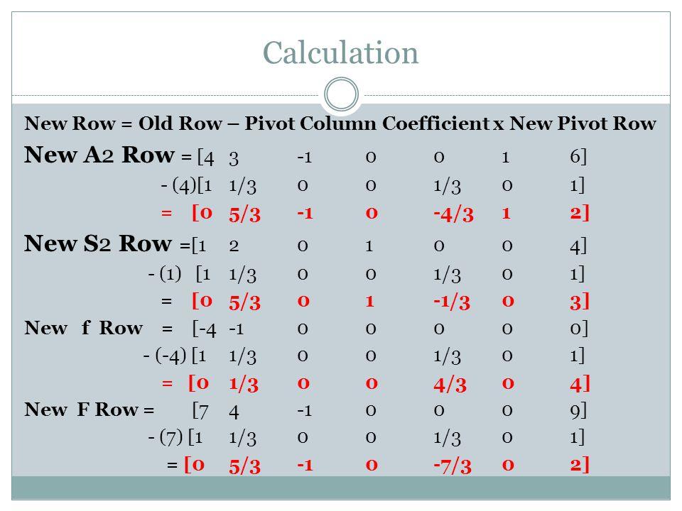 Calculation New Row = Old Row – Pivot Column Coefficient x New Pivot Row New A2 Row = [43-10016] - (4)[11/3001/301] = [05/3-10-4/312] New S2 Row =[120