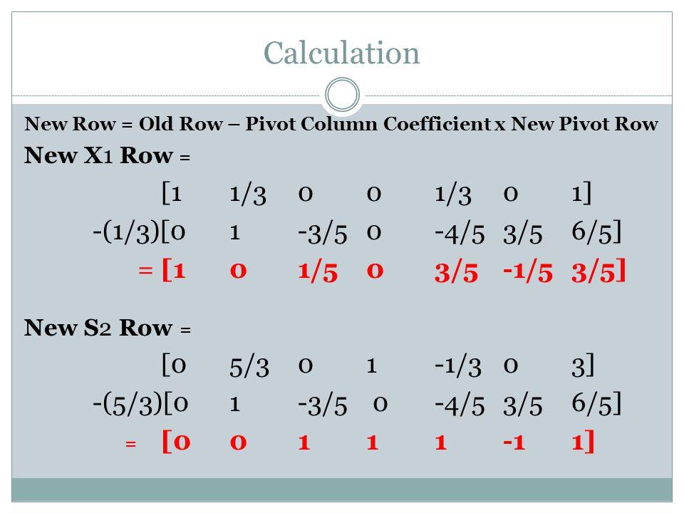 Calculation New Row = Old Row – Pivot Column Coefficient x New Pivot Row New X1 Row = [11/3001/301] -(1/3)[01-3/50-4/53/56/5] = [101/503/5-1/53/5] New