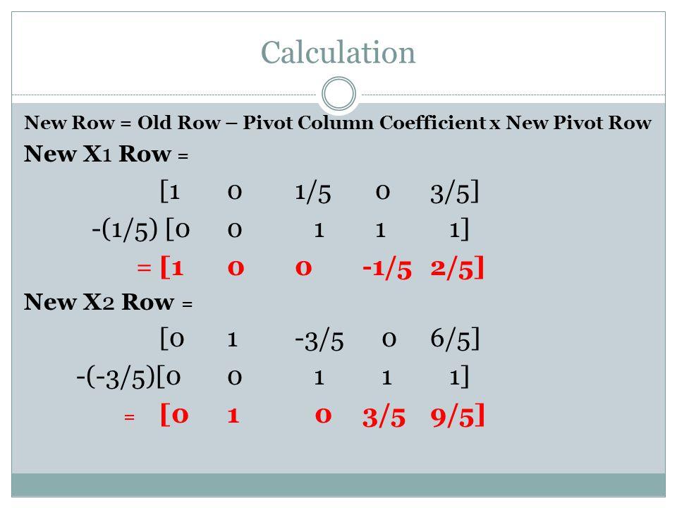 Calculation New Row = Old Row – Pivot Column Coefficient x New Pivot Row New X1 Row = [101/5 03/5] -(1/5) [00 1 1 1] = [100-1/5 2/5] New X2 Row = [01-