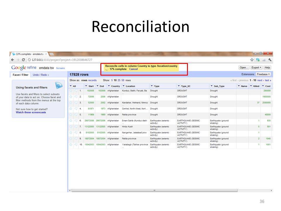 Reconciliation 36
