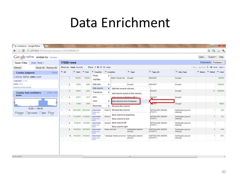 Data Enrichment 40