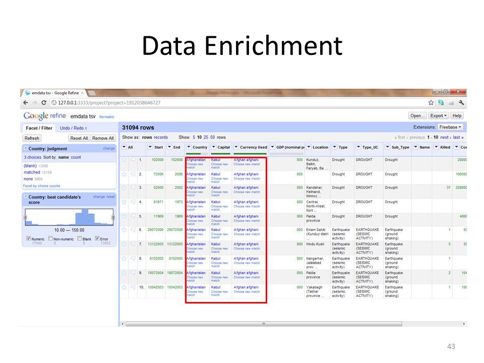 Data Enrichment 43