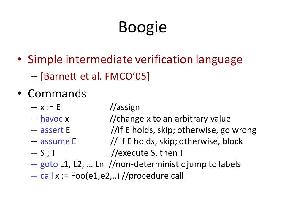 Simple intermediate verification language – [Barnett et al.