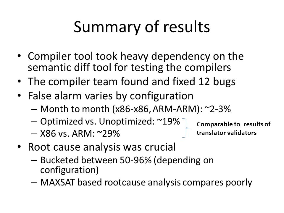 Summary of results Compiler tool took heavy dependency on the semantic diff tool for testing the compilers The compiler team found and fixed 12 bugs False alarm varies by configuration – Month to month (x86-x86, ARM-ARM): ~2-3% – Optimized vs.