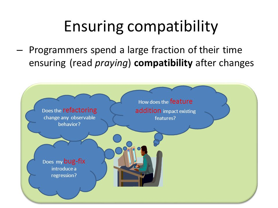 Ensuring compatibility – Programmers spend a large fraction of their time ensuring (read praying) compatibility after changes Does my bug-fix introduce a regression.