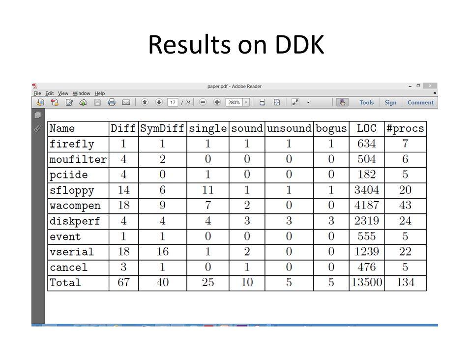 Results on DDK