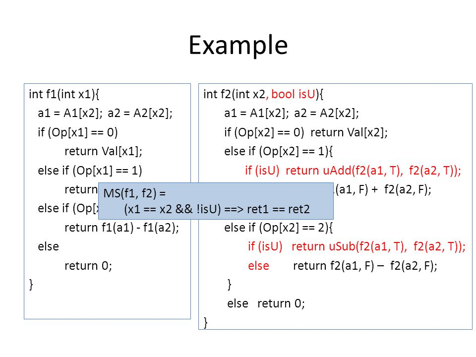 Example int f1(int x1){ a1 = A1[x2]; a2 = A2[x2]; if (Op[x1] == 0) return Val[x1]; else if (Op[x1] == 1) return f1(a1) + f1(a2); else if (Op[x1] == 2) return f1(a1) - f1(a2); else return 0; } int f2(int x2, bool isU){ a1 = A1[x2]; a2 = A2[x2]; if (Op[x2] == 0) return Val[x2]; else if (Op[x2] == 1){ if (isU) return uAdd(f2(a1, T), f2(a2, T)); else return f2(a1, F) + f2(a2, F); } else if (Op[x2] == 2){ if (isU) return uSub(f2(a1, T), f2(a2, T)); else return f2(a1, F) – f2(a2, F); } else return 0; } MS(f1, f2) = (x1 == x2 && !isU) ==> ret1 == ret2