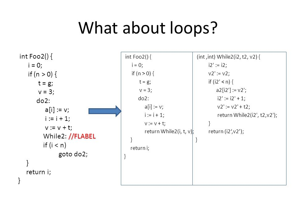 What about loops.