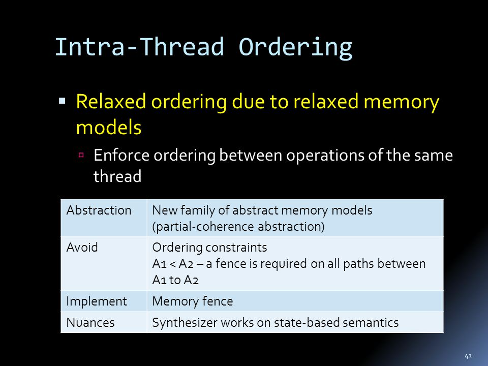 Intra-Thread Ordering  Relaxed ordering due to relaxed memory models  Enforce ordering between operations of the same thread 41 AbstractionNew family of abstract memory models (partial-coherence abstraction) AvoidOrdering constraints A1 < A2 – a fence is required on all paths between A1 to A2 ImplementMemory fence NuancesSynthesizer works on state-based semantics