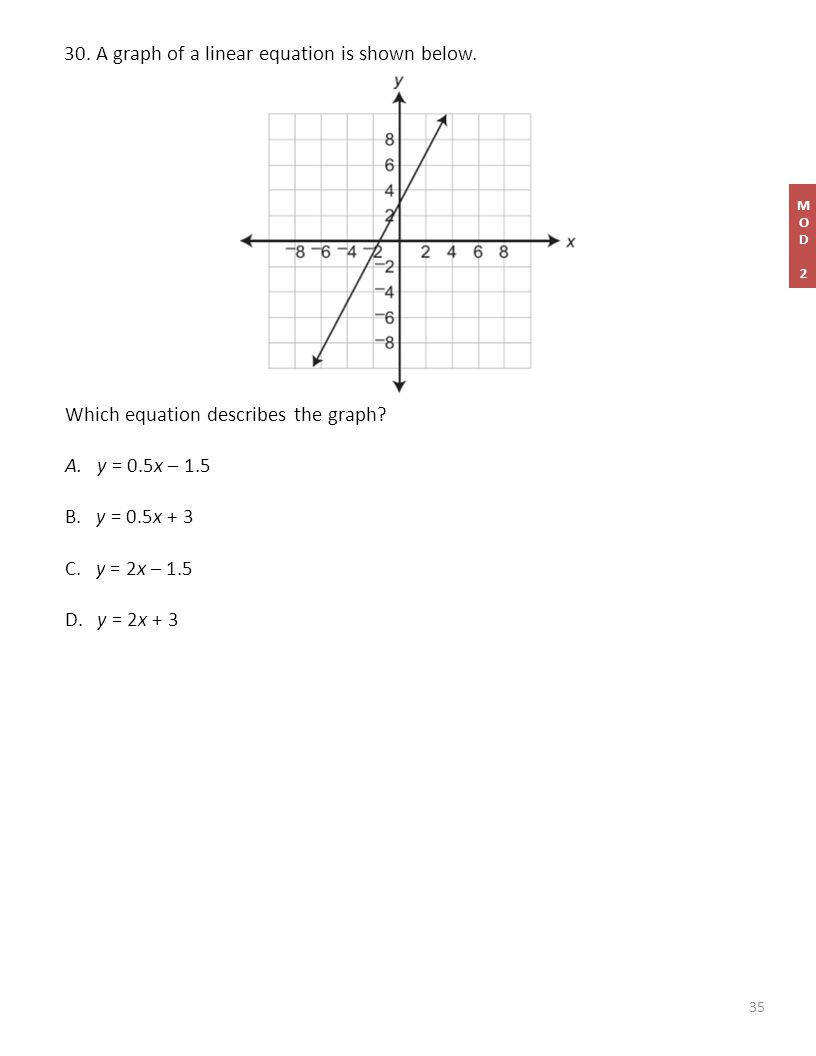 30. A graph of a linear equation is shown below. Which equation describes the graph.