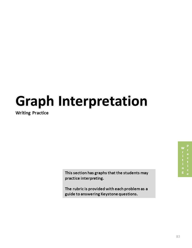 This section has graphs that the students may practice interpreting. The rubric is provided with each problem as a guide to answering Keystone questio