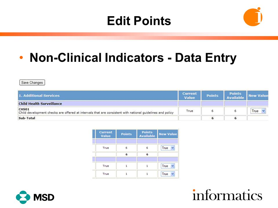 Edit Points Non-Clinical Indicators - Data Entry