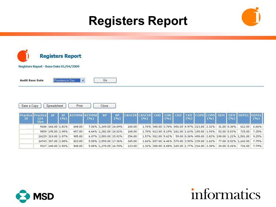 Registers Report