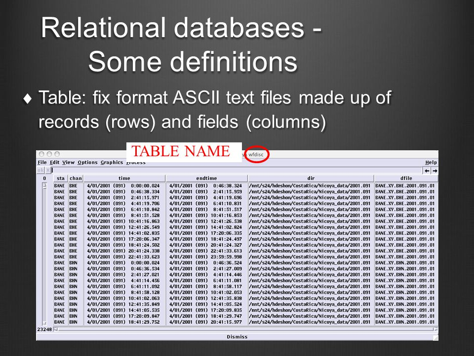 Relational databases - Some definitions  Table: fix format ASCII text files made up of records (rows) and fields (columns) TABLE NAME
