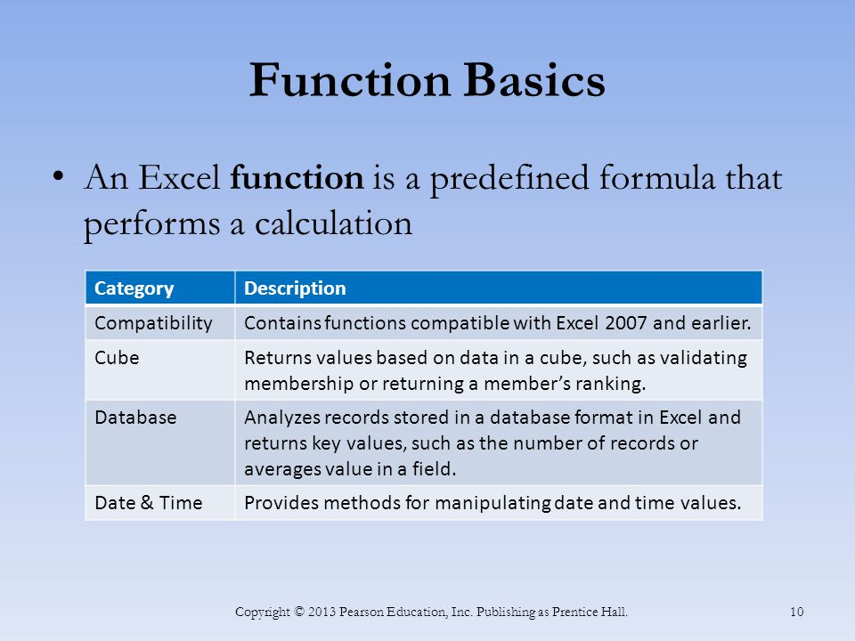 Function Basics An Excel function is a predefined formula that performs a calculation Copyright © 2013 Pearson Education, Inc.