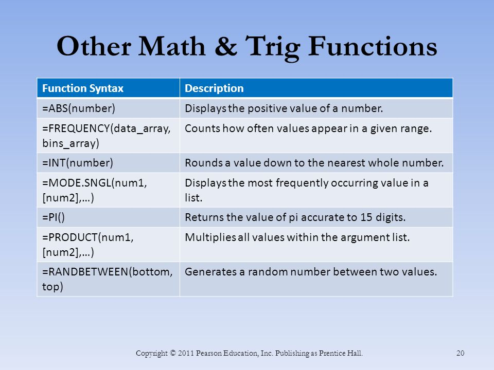 Other Math & Trig Functions Copyright © 2011 Pearson Education, Inc.