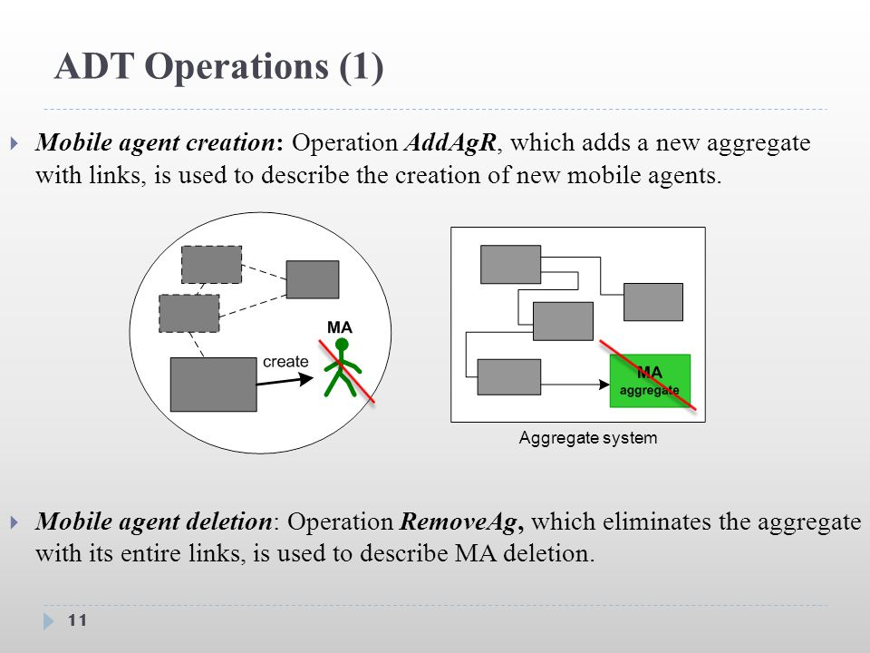 ADT Operations (1)  Mobile agent creation: Operation AddAgR, which adds a new aggregate with links, is used to describe the creation of new mobile agents.