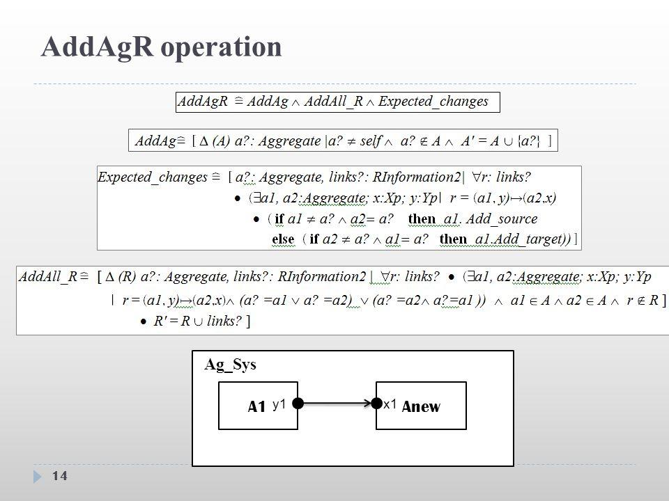 AddAgR operation 14 A1Anew y1x1 Ag_Sys