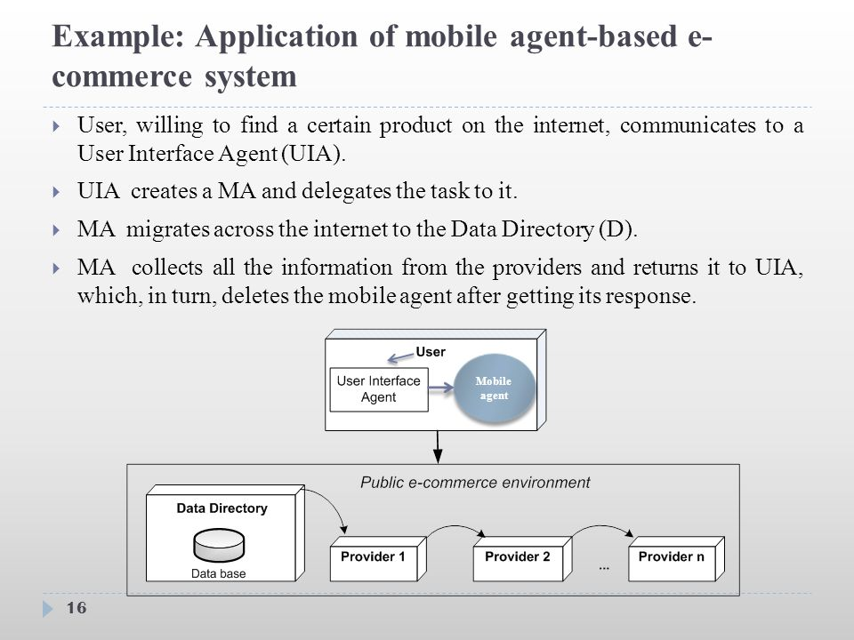 Example: Application of mobile agent-based e- commerce system  User, willing to find a certain product on the internet, communicates to a User Interface Agent (UIA).