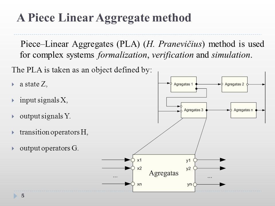 A Piece Linear Aggregate method Piece–Linear Aggregates (PLA) (H.