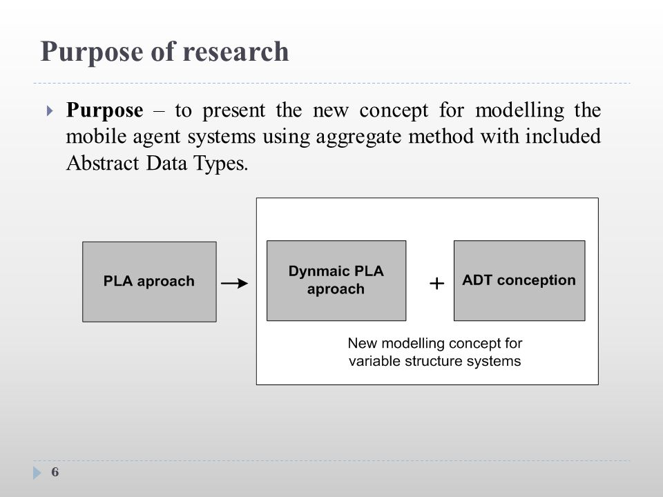 Purpose of research 6  Purpose – to present the new concept for modelling the mobile agent systems using aggregate method with included Abstract Data Types.