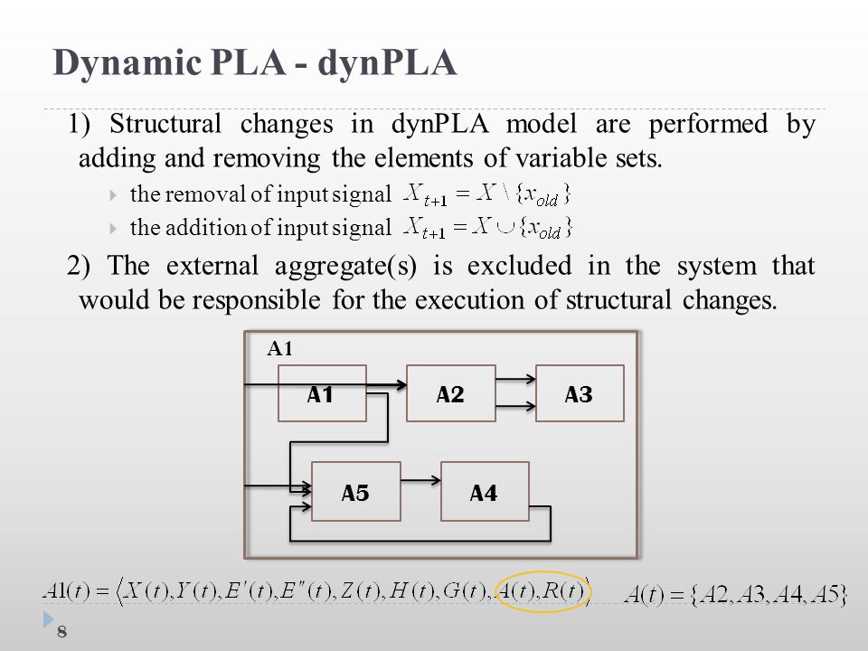Dynamic PLA - dynPLA 1) Structural changes in dynPLA model are performed by adding and removing the elements of variable sets.