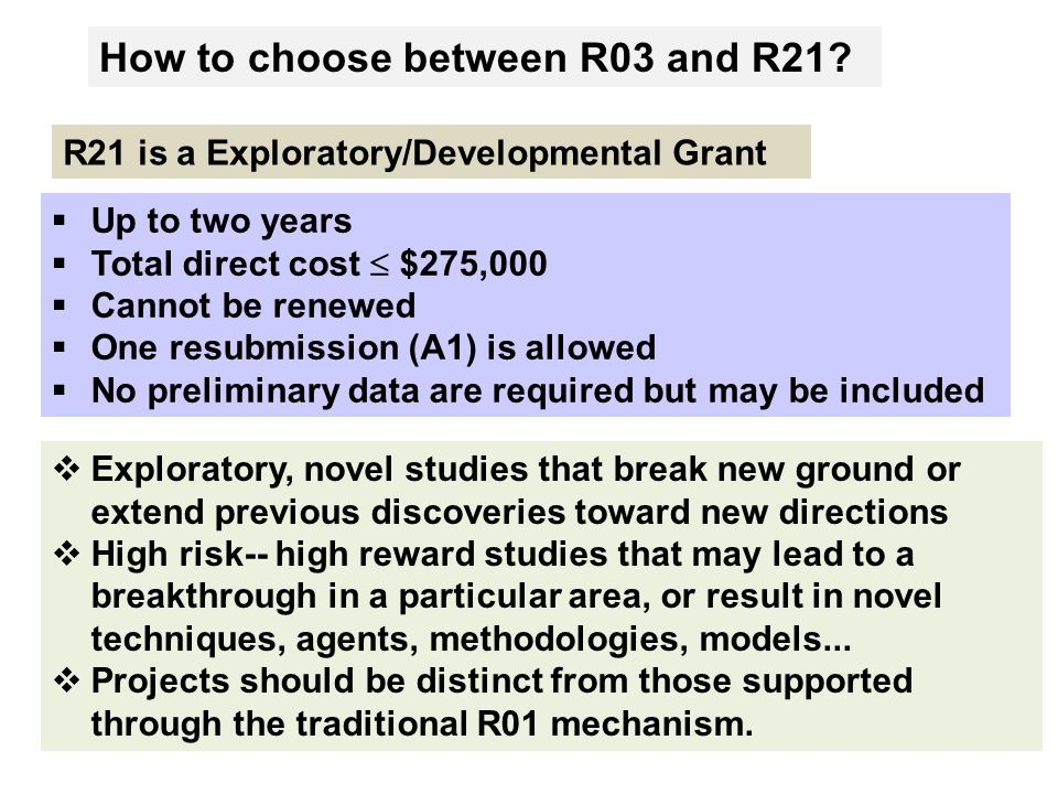 How to choose between R03 and R21.