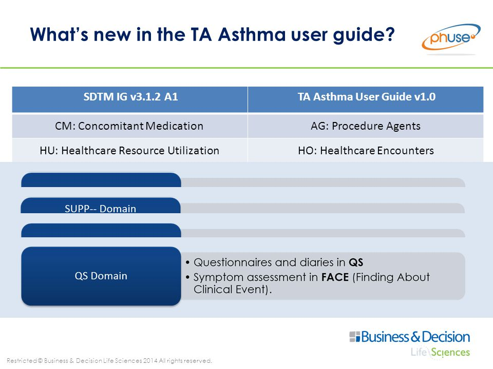 Restricted © Business & Decision Life Sciences 2014 All rights reserved. What's new in the TA Asthma user guide? SDTM IG v3.1.2 A1 TA Asthma User Guid