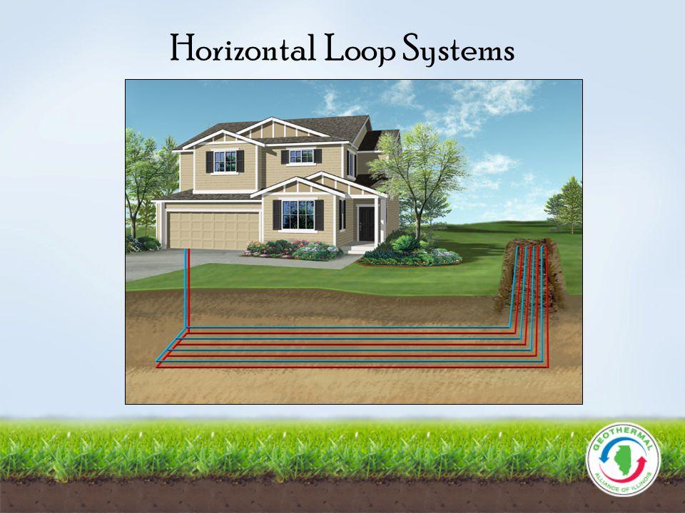 Horizontal Loop Systems