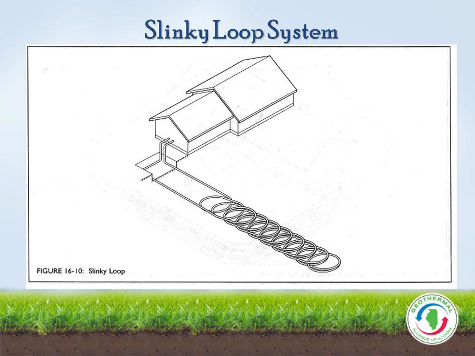 Slinky Loop System