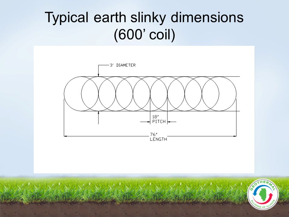 Typical earth slinky dimensions (600' coil)