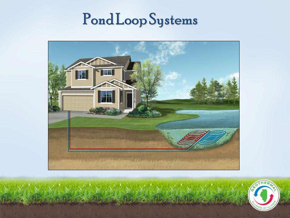 Pond Loop Systems