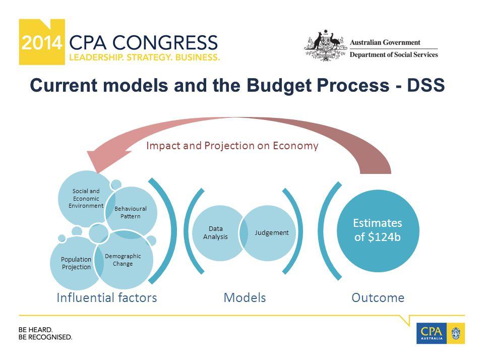 ModelsOutcome Data Analysis Judgement Social and Economic Environment Behavioural Pattern Population Projection Demographic Change Estimates of $124b