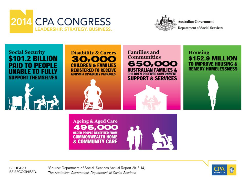 *Source: Department of Social Services Annual Report 2013-14, The Australian Government Department of Social Services