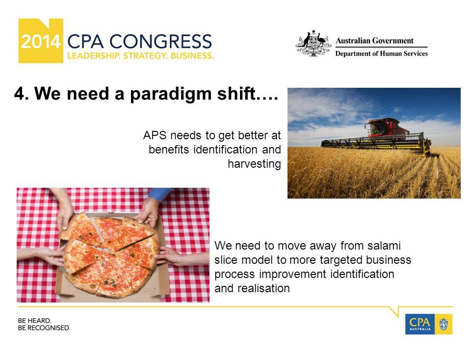 4. We need a paradigm shift….