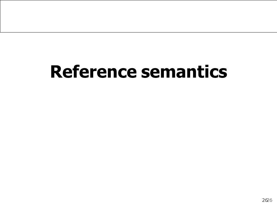 26 Reference semantics 26