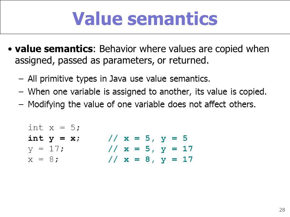 28 Value semantics value semantics: Behavior where values are copied when assigned, passed as parameters, or returned.