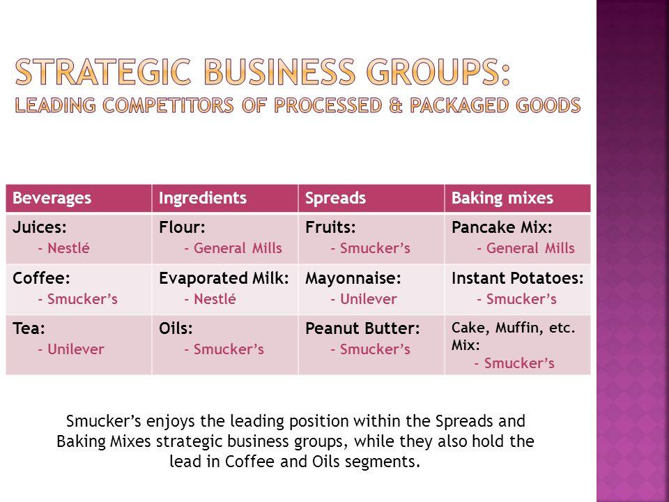 BeveragesIngredientsSpreadsBaking mixes Juices: - Nestlé Flour: - General Mills Fruits: - Smucker's Pancake Mix: - General Mills Coffee: - Smucker's E