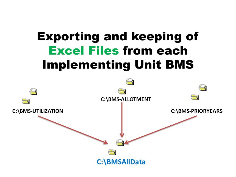 Exporting and keeping of Excel Files from each Implementing Unit BMS C:\BMS-PRIORYEARSC:\BMS-UTILIZATION C:\BMSAllData C:\BMS-ALLOTMENT