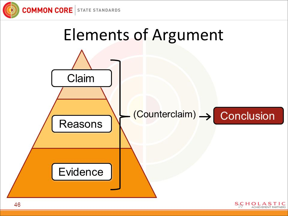 10 Reasons Claim Evidence Elements of Argument (Counterclaim) 46 Conclusion