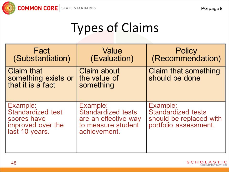 12 Types of Claims 48 PG page 8 Fact (Substantiation) Value (Evaluation) Policy (Recommendation) Claim that something exists or that it is a fact Claim about the value of something Claim that something should be done Example: Standardized test scores have improved over the last 10 years.