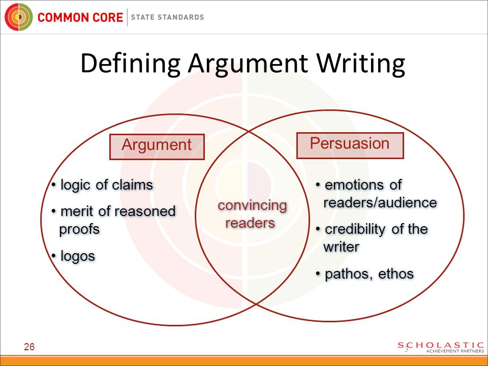 3 convincing readers logic of claims merit of reasoned proofs logos logic of claims merit of reasoned proofs logos emotions of readers/audience credibility of the writer pathos, ethos emotions of readers/audience credibility of the writer pathos, ethos Argument Persuasion 26 Defining Argument Writing