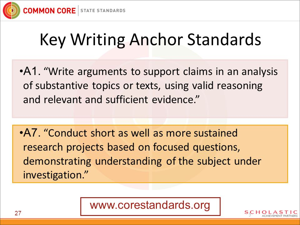 5 Key Writing Anchor Standards A1.