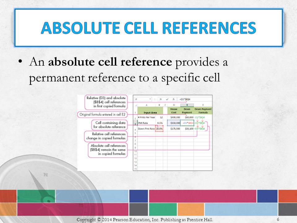 An absolute cell reference provides a permanent reference to a specific cell 6 Copyright © 2014 Pearson Education, Inc.