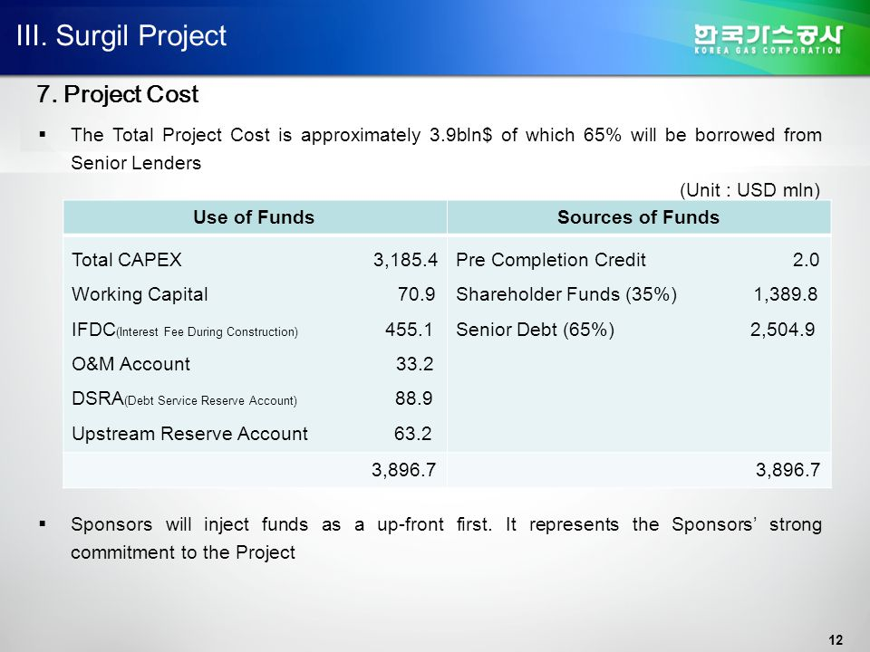 12  The Total Project Cost is approximately 3.9bln$ of which 65% will be borrowed from Senior Lenders (Unit : USD mln)  Sponsors will inject funds a