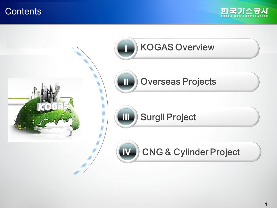 1 Contents I Overseas Projects II Surgil Project III KOGAS Overview CNG & Cylinder Project IV