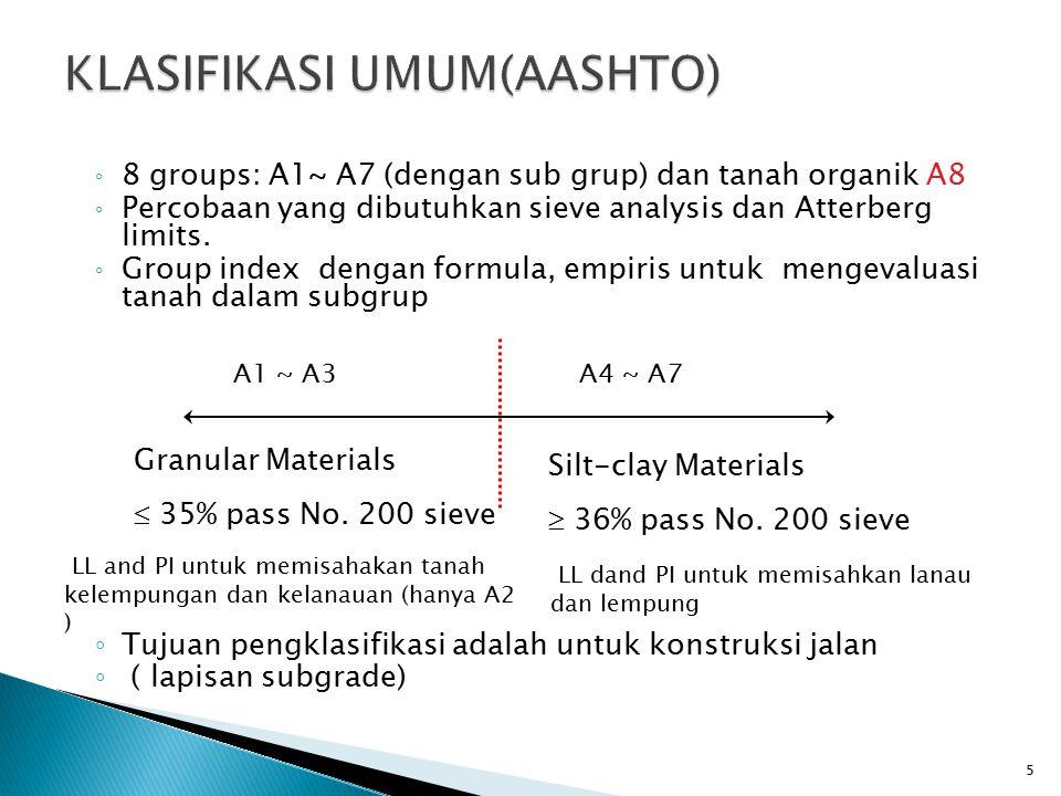 5 ◦ 8 groups: A1~ A7 (dengan sub grup) dan tanah organik A8 ◦ Percobaan yang dibutuhkan sieve analysis dan Atterberg limits.