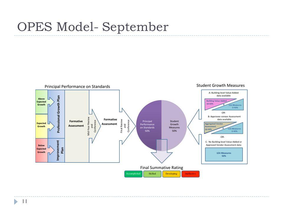 OPES Model- September 11